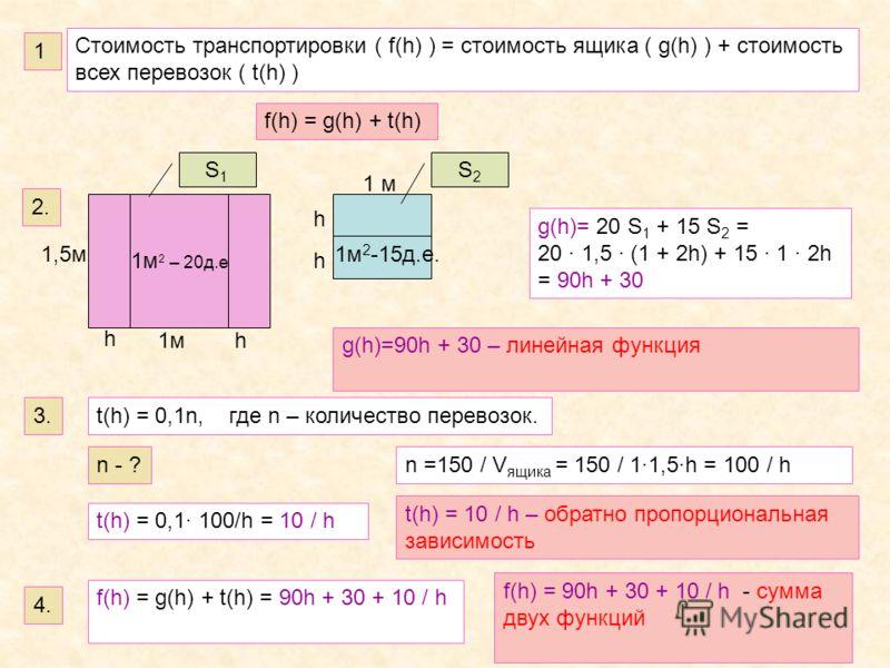 Стоимость транспортировки ( f(h) ) = стоимость ящика ( g(h) ) + стоимость всех перевозок ( t(h) ) f(h) = g(h) + t(h) g(h)= 20 S 1 + 15 S 2 = 20 1,5 (1 + 2h) + 15 1 2h = 90h + 30 1 2. g(h)=90h + 30 – линейная функция 3.t(h) = 0,1n, где n – количество