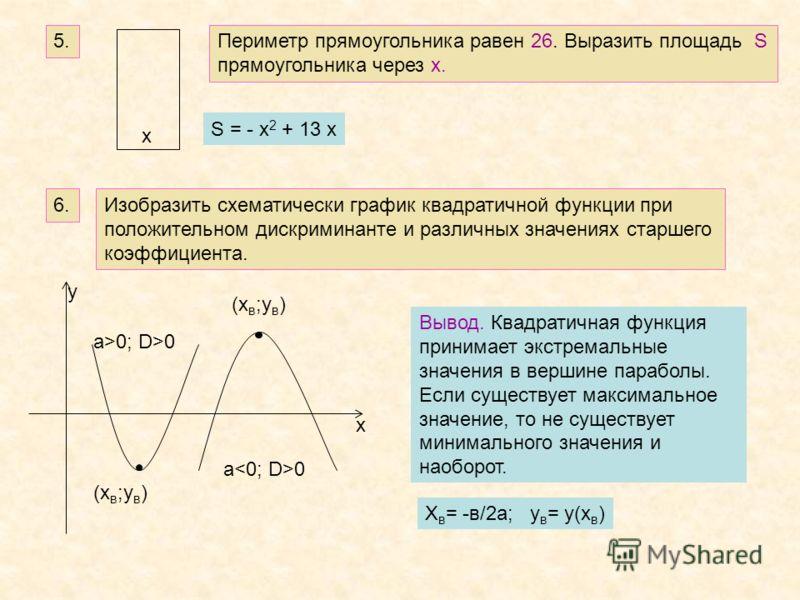 Изобразить схематически график