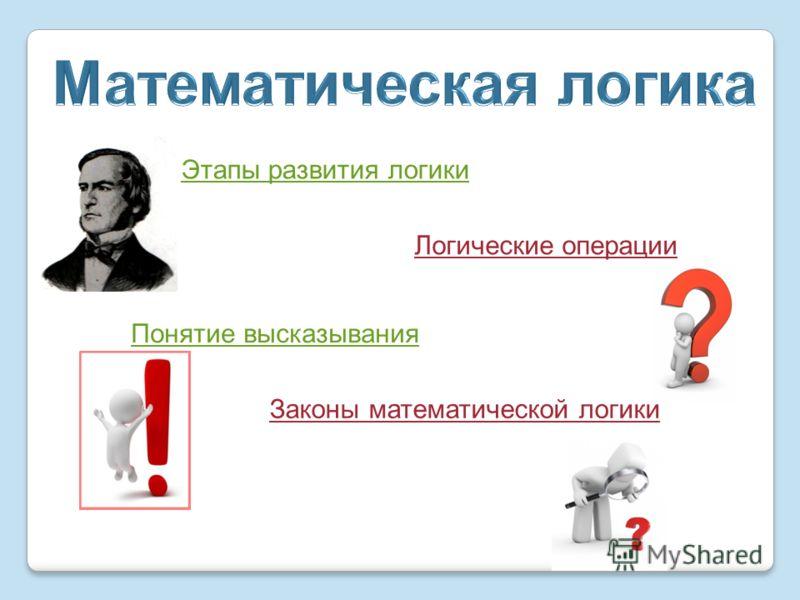 Этапы развития логики Логические операции Законы математической логики Понятие высказывания