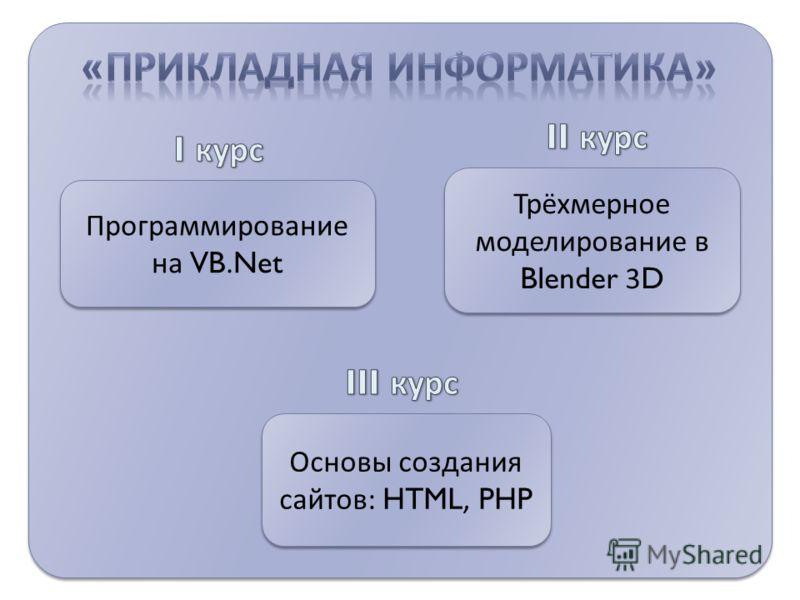 Программирование на VB.Net Трёхмерное моделирование в Blender 3D Основы создания сайтов : HTML, PHP