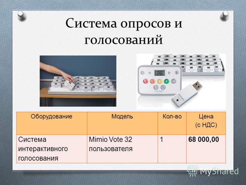 Система опросов и голосований ОборудованиеМодельКол - во Цена ( с НДС ) Система интерактивного голосования Mimio Vote 32 пользователя 168 000,00