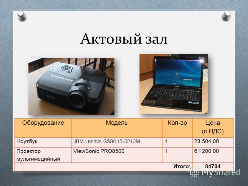 Актовый зал ОборудованиеМодельКол - во Цена ( с НДС ) Ноутбук IBM Lenovo G580 i5-3210M 123 504,00 Проектор мультимедийный ViewSonic PRO8500161 200,00 Итого :84704