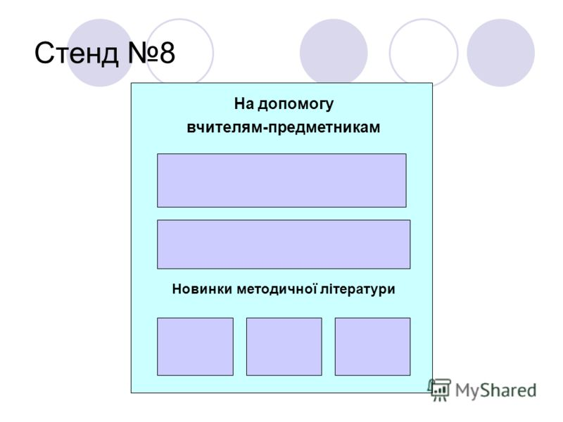 Стенд 8 На допомогу вчителям-предметникам Новинки методичної літератури