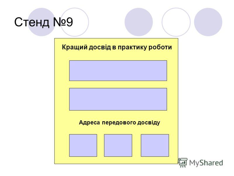 Стенд 9 Кращий досвід в практику роботи Адреса передового досвіду