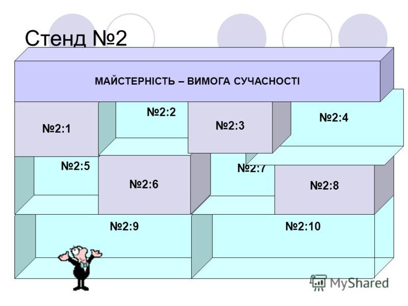 2:92:10 2:7 2:5 2:8 2:6 Стенд 2 2:1 2:4 2:2 2:3 МАЙСТЕРНІСТЬ – ВИМОГА СУЧАСНОСТІ