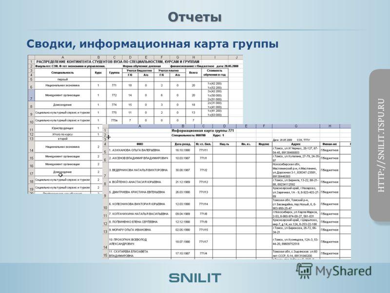 Отчеты Сводки, информационная карта группы