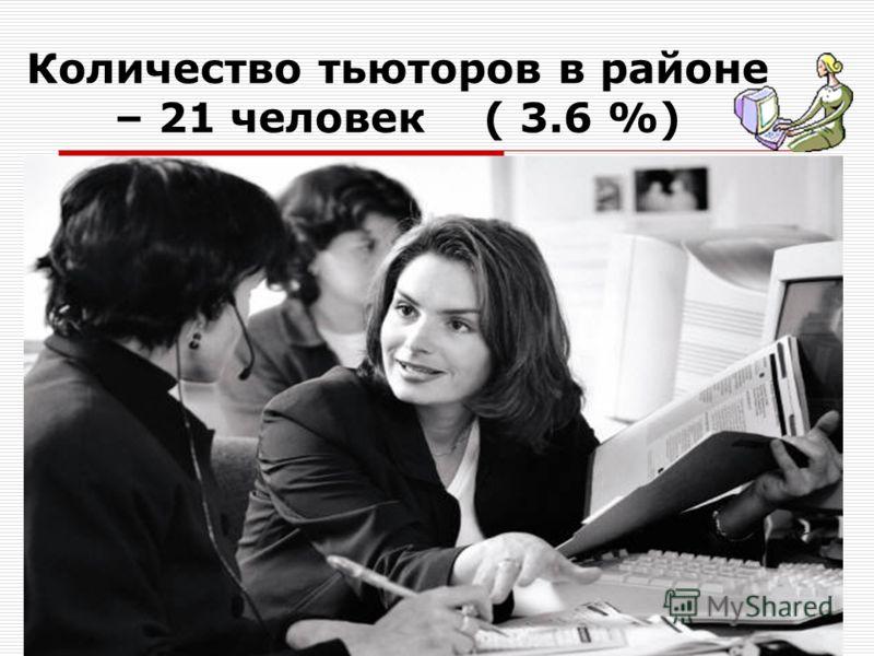 Интернет-технологии в образовании Количество педагогов, владеющих ИКТ – 506 (87,8 %)