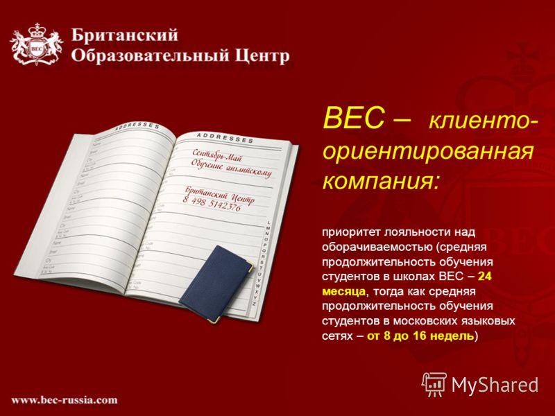BEC – клиенто- ориентированная компания: приоритет лояльности над оборачиваемостью (средняя продолжительность обучения студентов в школах ВЕС – 24 месяца, тогда как средняя продолжительность обучения студентов в московских языковых сетях – от 8 до 16