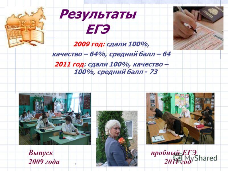 . Результаты ЕГЭ 2009 год: сдали 100%, качество – 64%, средний балл – 64 2011 год: сдали 100%, качество – 100%, средний балл - 73 пробный ЕГЭ 2011 год Выпуск 2009 года