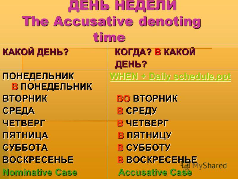 ДЕНЬ НЕДЕЛИ The Accusative denoting time ДЕНЬ НЕДЕЛИ The Accusative denoting time КАКОЙ ДЕНЬ? КОГДА? В КАКОЙ ДЕНЬ? ДЕНЬ? ПОНЕДЕЛЬНИК WHEN + Daily schedule.ppt В ПОНЕДЕЛЬНИК WHEN + Daily schedule.pptWHEN + Daily schedule.ppt ВТОРНИК ВО ВТОРНИК СРЕДА В