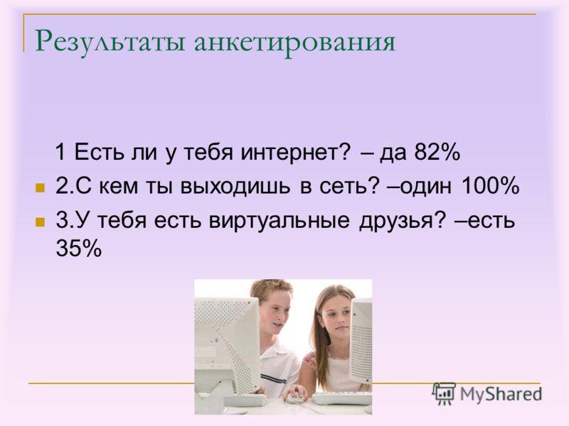 Результаты анкетирования 1 Есть ли у тебя интернет? – да 82% 2.С кем ты выходишь в сеть? –один 100% 3.У тебя есть виртуальные друзья? –есть 35%