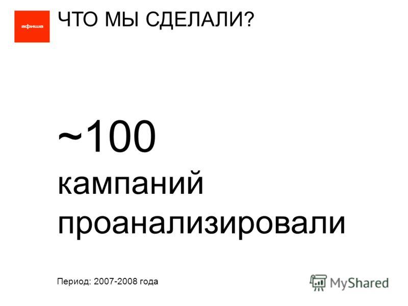 ЧТО МЫ СДЕЛАЛИ? Период: 2007-2008 года ~100 кампаний проанализировали