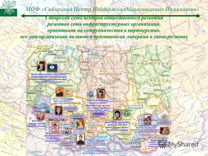 МОФ «Сибирский Центр Поддержки Общественных Инициатив» Сибирская сеть центров общественного развития развитая сеть инфраструктурных организаций, ориентация на сотрудничество и партнерство, все эти организации являются признанными лидерами в своих рег