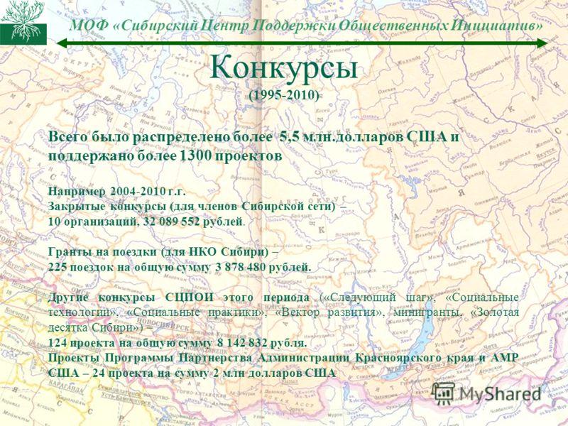 МОФ «Сибирский Центр Поддержки Общественных Инициатив» Конкурсы (1995-2010) Всего было распределено более 5,5 млн.долларов США и поддержано более 1300 проектов Например 2004-2010 г.г. Закрытые конкурсы (для членов Сибирской сети) – 10 организаций, 32