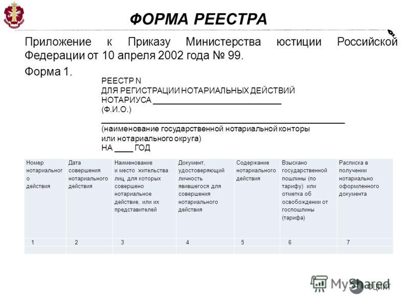 ФОРМА РЕЕСТРА Приложение к Приказу Министерства юстиции Российской Федерации от 10 апреля 2002 года 99. Форма 1. РЕЕСТР N ДЛЯ РЕГИСТРАЦИИ НОТАРИАЛЬНЫХ ДЕЙСТВИЙ НОТАРИУСА _____________________________ (Ф.И.О.) _________________________________________