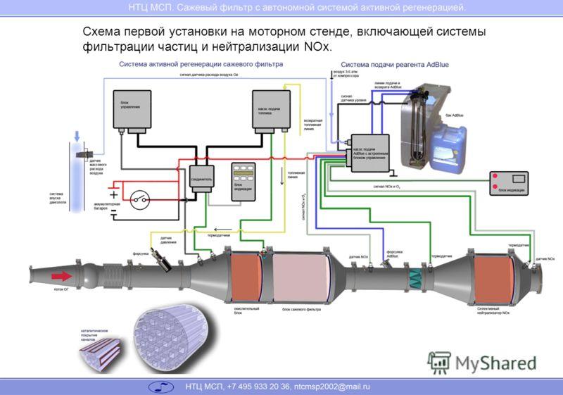 Схема первой установки на моторном стенде, включающей системы фильтрации частиц и нейтрализации NOx.