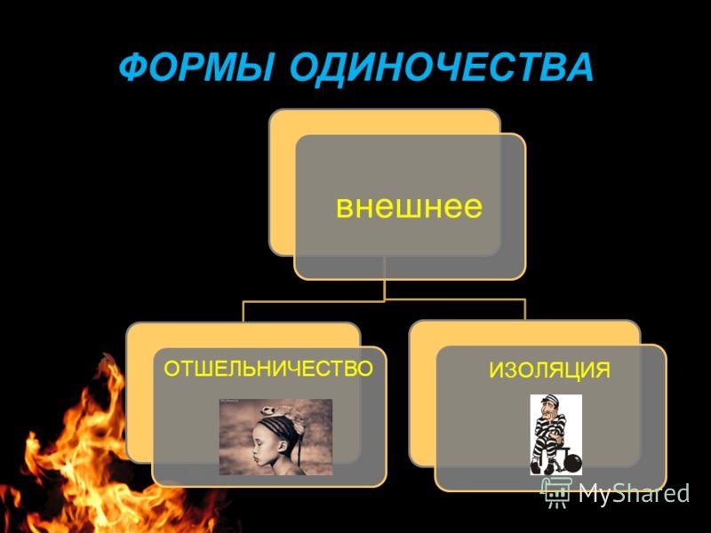 ФОРМЫ ОДИНОЧЕСТВА внешнее ОТШЕЛЬНИЧЕСТВО ИЗОЛЯЦИЯ