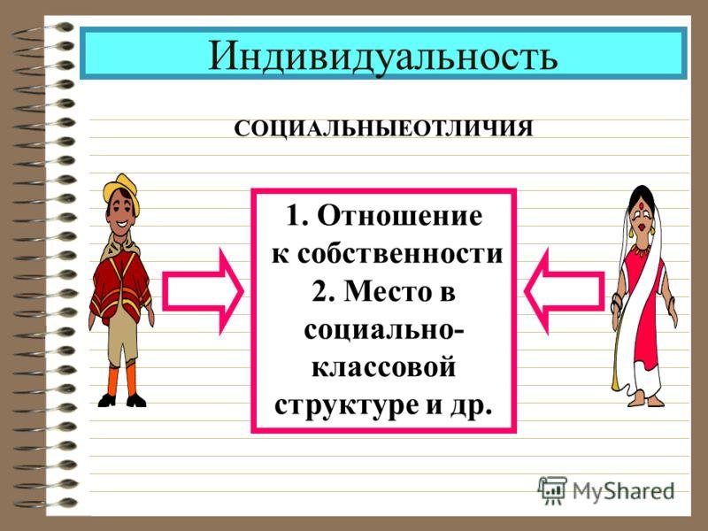 Индивидуальность СОЦИАЛЬНЫЕОТЛИЧИЯ 1. Отношение к собственности 2. Место в социально- классовой структуре и др.