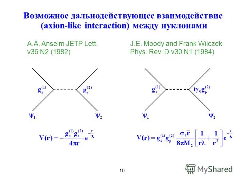 10 Возможное дальнодействующее взаимодействие (axion-like interaction) между нуклонами A.A. Anselm JETP Lett. v36 N2 (1982) J.E. Moody and Frank Wilczek Phys. Rev. D v30 N1 (1984)