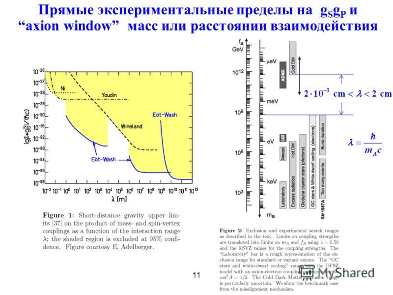 11 Прямые экспериментальные пределы на g S g P и axion window масс или расстоянии взаимодействия
