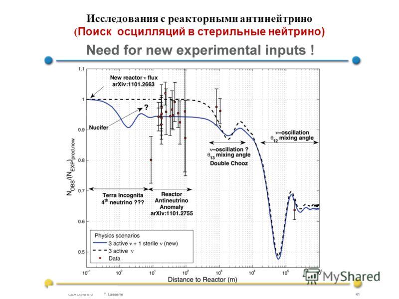 Исследования с реакторными антинейтрино ( Поиск осцилляций в стерильные нейтрино) 37