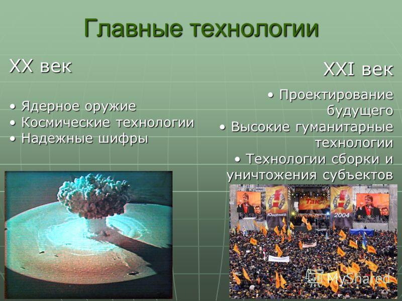 Главные технологии XX век Ядерное оружие Ядерное оружие Космические технологии Космические технологии Надежные шифры Надежные шифры XXI век Проектирование будущего Проектирование будущего Высокие гуманитарные технологии Высокие гуманитарные технологи