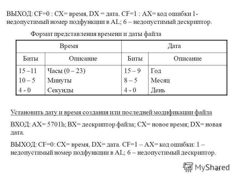 15 ВЫХОД: CF=0 : СХ= время, DX = дата. CF=1 : АХ= код ошибки 1- недопустимый номер подфункции в AL; 6 – недопустимый дескриптор. Формат представления времени и даты файла ВремяДата БитыОписаниеБитыОписание 15 –11 10 – 5 4 - 0 Часы (0 – 23) Минуты Сек