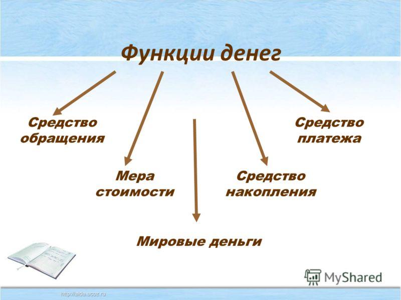 ОБМЕН ТОВАРОВ И ДЕНЬГИ. ПРОДУКТ ПРОИЗВЕДЕННЫЙ – ТОВАР ДЛЯ ОБМЕНА НА ДРУГОЙ ТОВАР – ОСОБЫЙ ТОВАР ПОСРЕДНИК – ДЕНЬГИ ДЕНЬГИ – ЭТО ТОВАР, ПОСРЕДСТВОМ КОТОРОГО ИЗМЕРЯЕТСЯ ЦЕННОСТЬ ДРУГИХ ТОВАРОВ: ЗОЛОТО И СЕРЕБРО, ОСОБЫЕ БАНКОВСКИЕ БУМАГИ ОБМЕН ТОВАРОВ Н