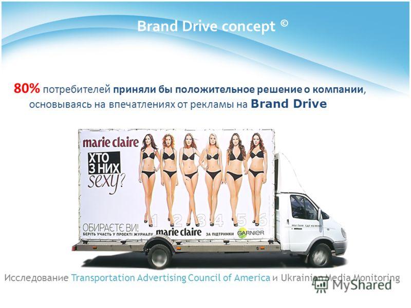 Brand Drive concept © 80% потребителей приняли бы положительное решение о компании, основываясь на впечатлениях от рекламы на Brand Drive Исследование Transportation Advertising Council of America и Ukrainian Media Monitoring