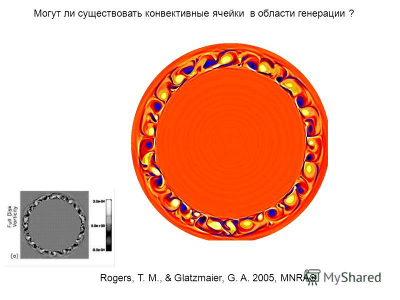 Rogers, T. M., & Glatzmaier, G. A. 2005, MNRAS Могут ли существовать конвективные ячейки в области генерации ?