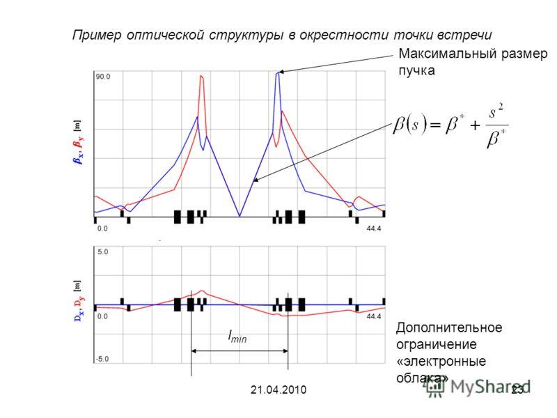 21.04.201023 Пример оптической структуры в окрестности точки встречи l min Дополнительное ограничение «электронные облака» Максимальный размер пучка