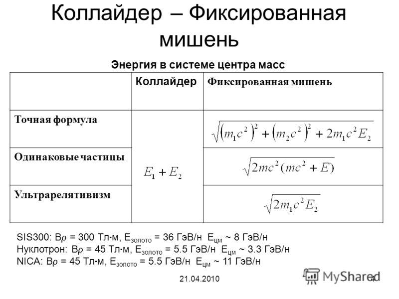 21.04.20104 Коллайдер – Фиксированная мишень Энергия в системе центра масс Коллайдер Фиксированная мишень Точная формула Одинаковые частицы Ультрарелятивизм SIS300: B = 300 Тл м, E золото = 36 ГэВ/н Е цм ~ 8 ГэВ/н Нуклотрон: B = 45 Тл м, E золото = 5