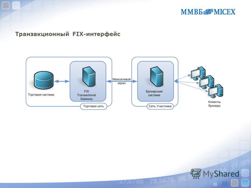 10 Транзакционный FIX-интерфейс