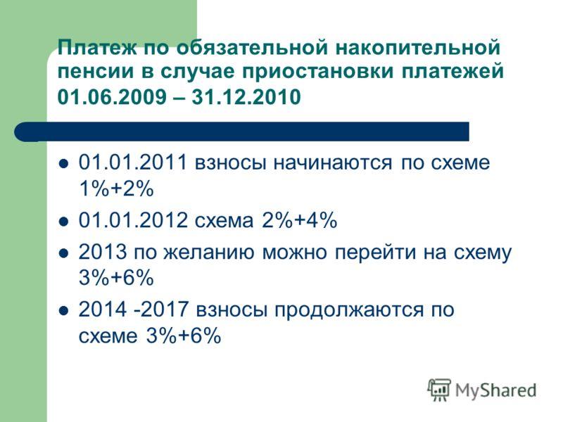 Платеж по обязательной накопительной пенсии в случае приостановки платежей 01.06.2009 – 31.12.2010 01.01.2011 взносы начинаются по схеме 1%+2% 01.01.2012 схема 2%+4% 2013 по желанию можно перейти на схему 3%+6% 2014 -2017 взносы продолжаются по схеме