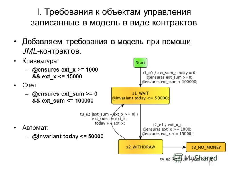 I. Требования к объектам управления записанные в модель в виде контрактов Добавляем требования в модель при помощи JML-контрактов. Клавиатура: –@ensures ext_x >= 1000 && ext_x = 0 && ext_sum