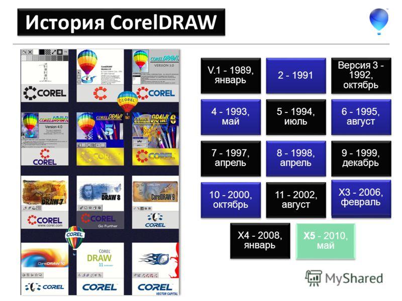 История CorelDRAW