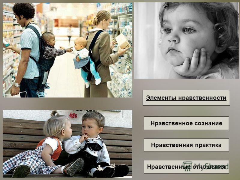 Элементы нравственности Нравственное сознание Нравственная практика Нравственные отношения