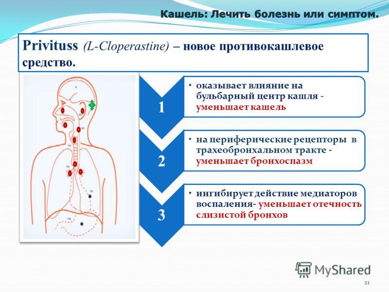 Privituss (L-Cloperastine) – новое противокашлевое средство. 1 оказывает влияние на бульбарный центр кашля - уменьшает кашель 2 на периферические рецепторы в трахеобронхальном тракте - уменьшает бронхоспазм 3 ингибирует действие медиаторов воспаления