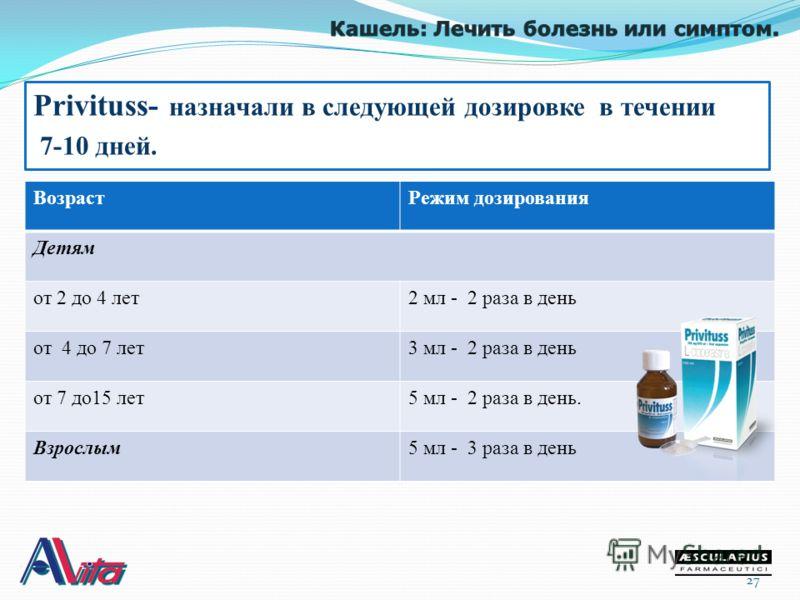 Privituss- назначали в следующей дозировке в течении 7-10 дней. ВозрастРежим дозирования Детям от 2 до 4 лет2 мл - 2 раза в день от 4 до 7 лет3 мл - 2 раза в день от 7 до15 лет5 мл - 2 раза в день. Взрослым5 мл - 3 раза в день 27