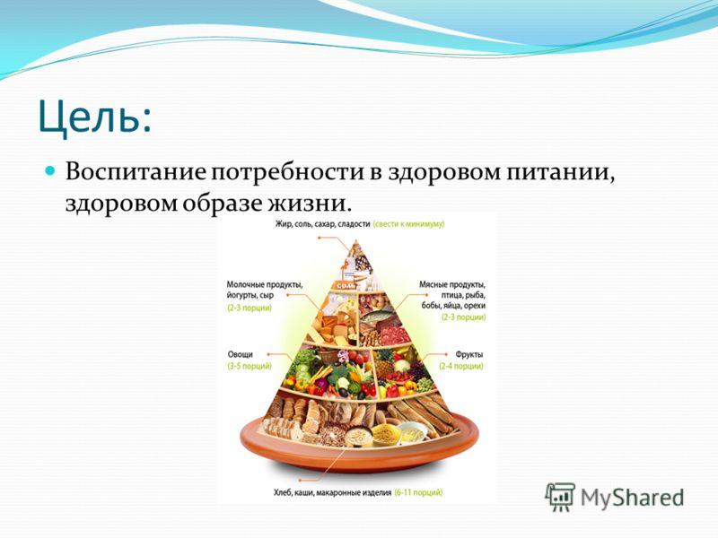 Цель: Воспитание потребности в здоровом питании, здоровом образе жизни.