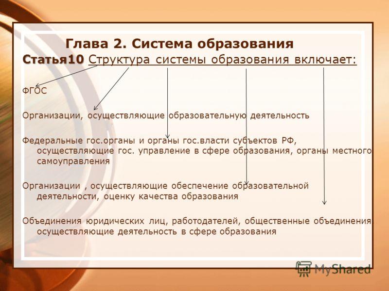 Глава 2. Система образования Статья10 Статья10 Структура системы образования включает: ФГОС Организации, осуществляющие образовательную деятельность Федеральные гос.органы и органы гос.власти субъектов РФ, осуществляющие гос. управление в сфере образ