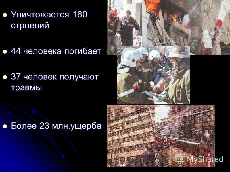 Уничтожается 160 строений Уничтожается 160 строений 44 человека погибает 44 человека погибает 37 человек получают травмы 37 человек получают травмы Более 23 млн.ущерба Более 23 млн.ущерба