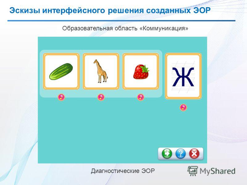 Эскизы интерфейсного решения созданных ЭОР Образовательная область «Коммуникация» Диагностические ЭОР