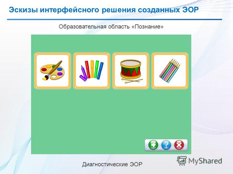 Эскизы интерфейсного решения созданных ЭОР Образовательная область «Познание» Диагностические ЭОР