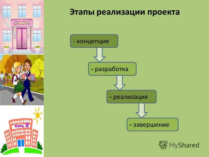 Этапы реализации проекта - концепция - разработка - реализация - завершение