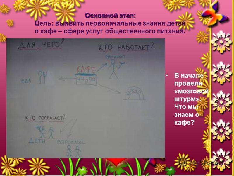 Основной этап: Основной этап: Цель: выявить первоначальные знания детей о кафе – сфере услуг общественного питания. В начале провели «мозговой штурм». Что мы знаем о кафе?