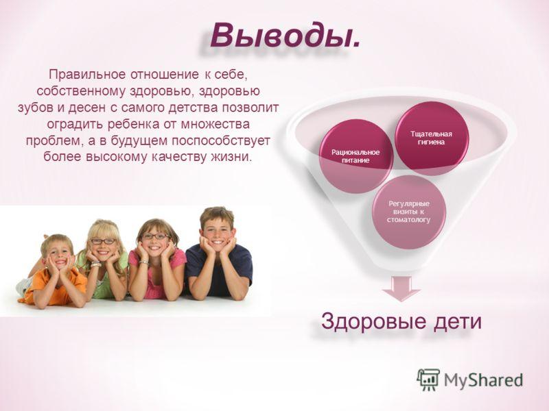 Здоровые дети Регулярные визиты к стоматологу Рациональное питание Тщательная гигиена Правильное отношение к себе, собственному здоровью, здоровью зубов и десен с самого детства позволит оградить ребенка от множества проблем, а в будущем поспособству