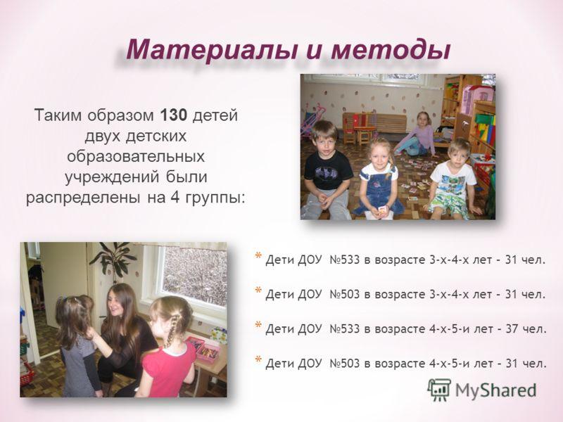 Материалы и методы Таким образом 130 детей двух детских образовательных учреждений были распределены на 4 группы: * Дети ДОУ 533 в возрасте 3-х-4-х лет – 31 чел. * Дети ДОУ 503 в возрасте 3-х-4-х лет – 31 чел. * Дети ДОУ 533 в возрасте 4-х-5-и лет –