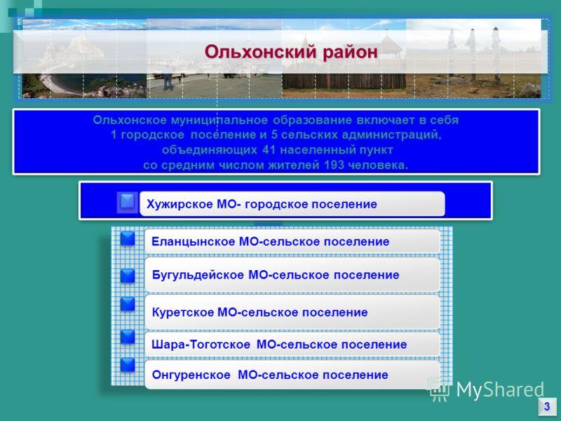 Ольхонское муниципальное образование включает в себя 1 городское поселение и 5 сельских администраций, объединяющих 41 населенный пункт со средним числом жителей 193 человека. Ольхонское муниципальное образование включает в себя 1 городское поселение
