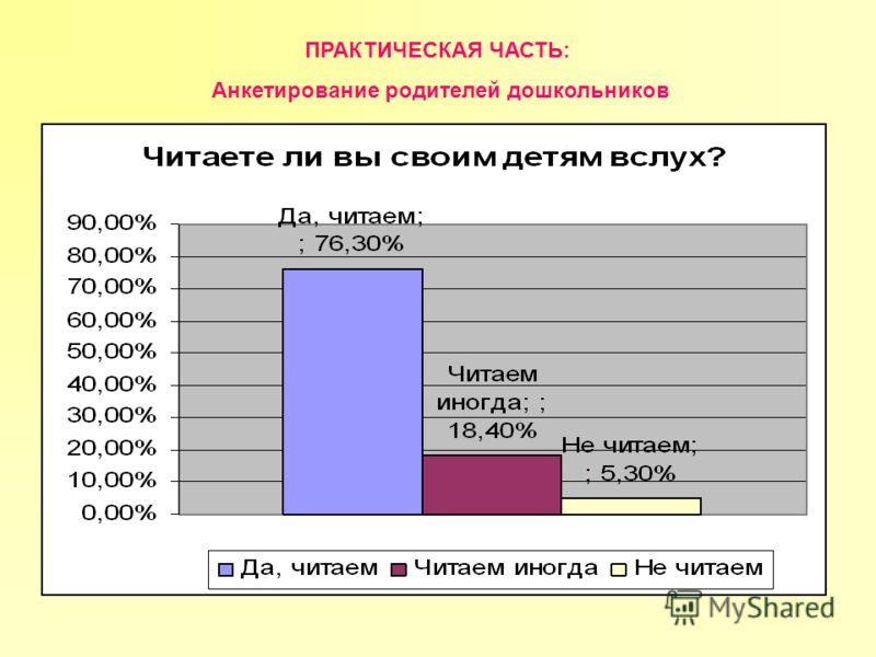 ПРАКТИЧЕСКАЯ ЧАСТЬ: Анкетирование родителей дошкольников